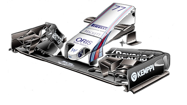 Williams FW37 – выступ на носовом обтекателе